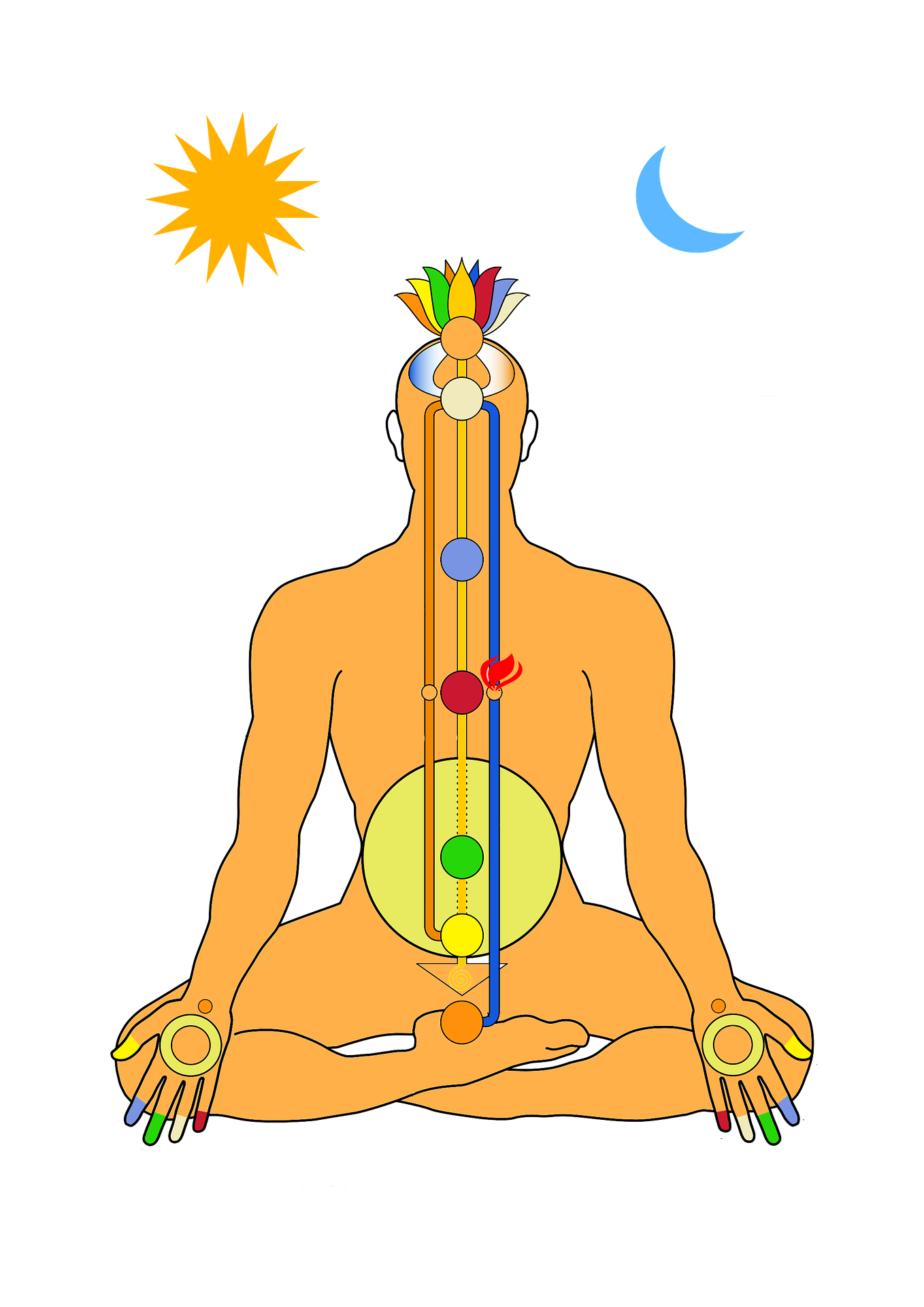 "Why are chakras so important to our well-being?<span class=""rating-result after_title mr-filter rating-result-4650"" >	<span class=""mr-star-rating"">			    <i class=""fa fa-star mr-star-full""></i>	    	    <i class=""fa fa-star mr-star-full""></i>	    	    <i class=""fa fa-star mr-star-full""></i>	    	    <i class=""fa fa-star mr-star-full""></i>	    	    <i class=""fa fa-star mr-star-full""></i>	    </span><span class=""star-result"">	5/5</span>			<span class=""count"">				(1)			</span>			</span>"